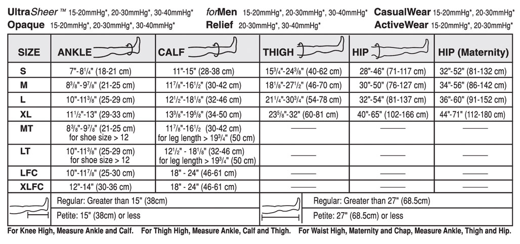 Knee Scooter For Sale >> Jobst Relief 30-40 mmHg Open Toe Thigh Highs with Silicone Top Band – Med Emporium